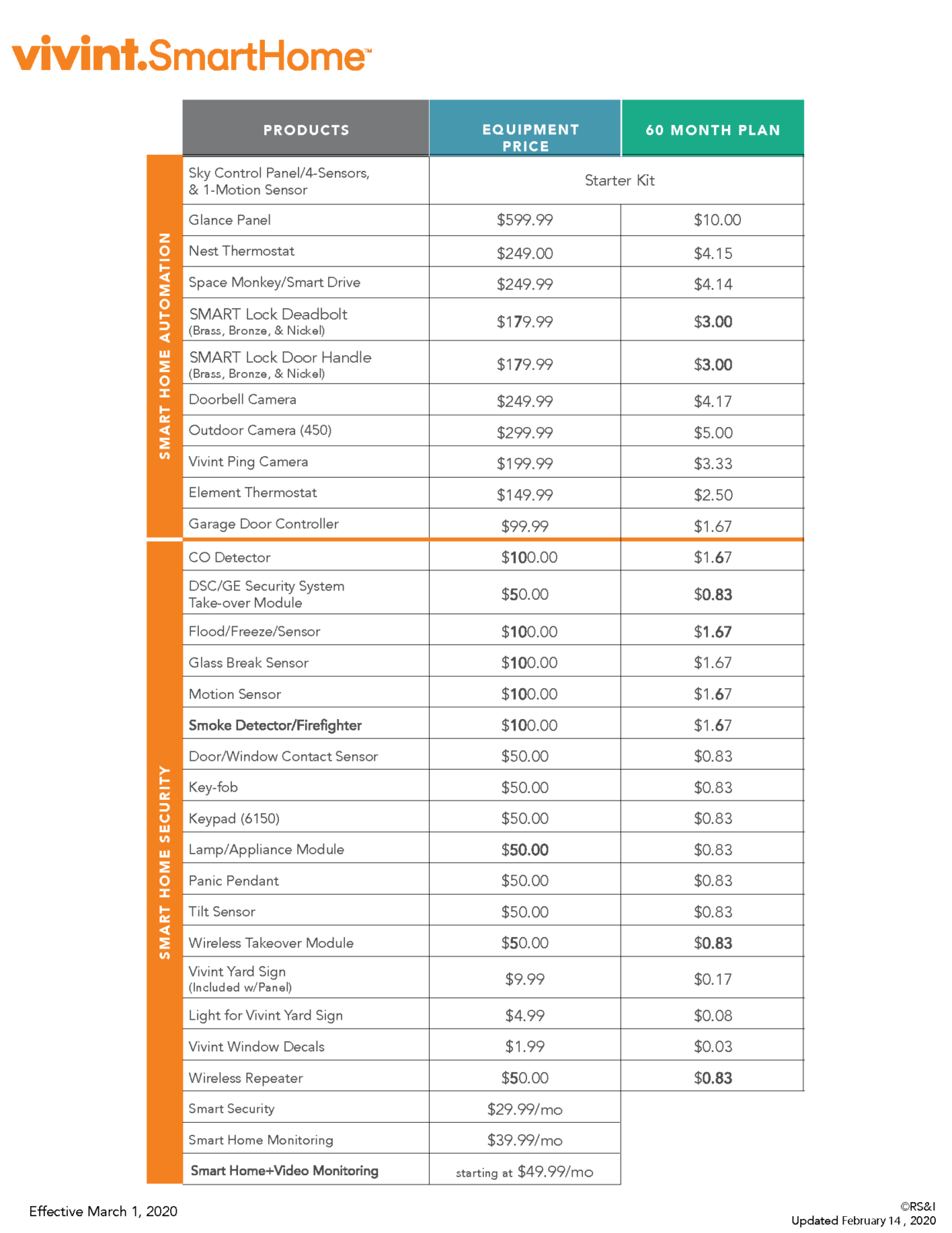 Spectrum Internet Assist (SIA): Low Income Internet Assistance - Best Cable  & Satellite TV