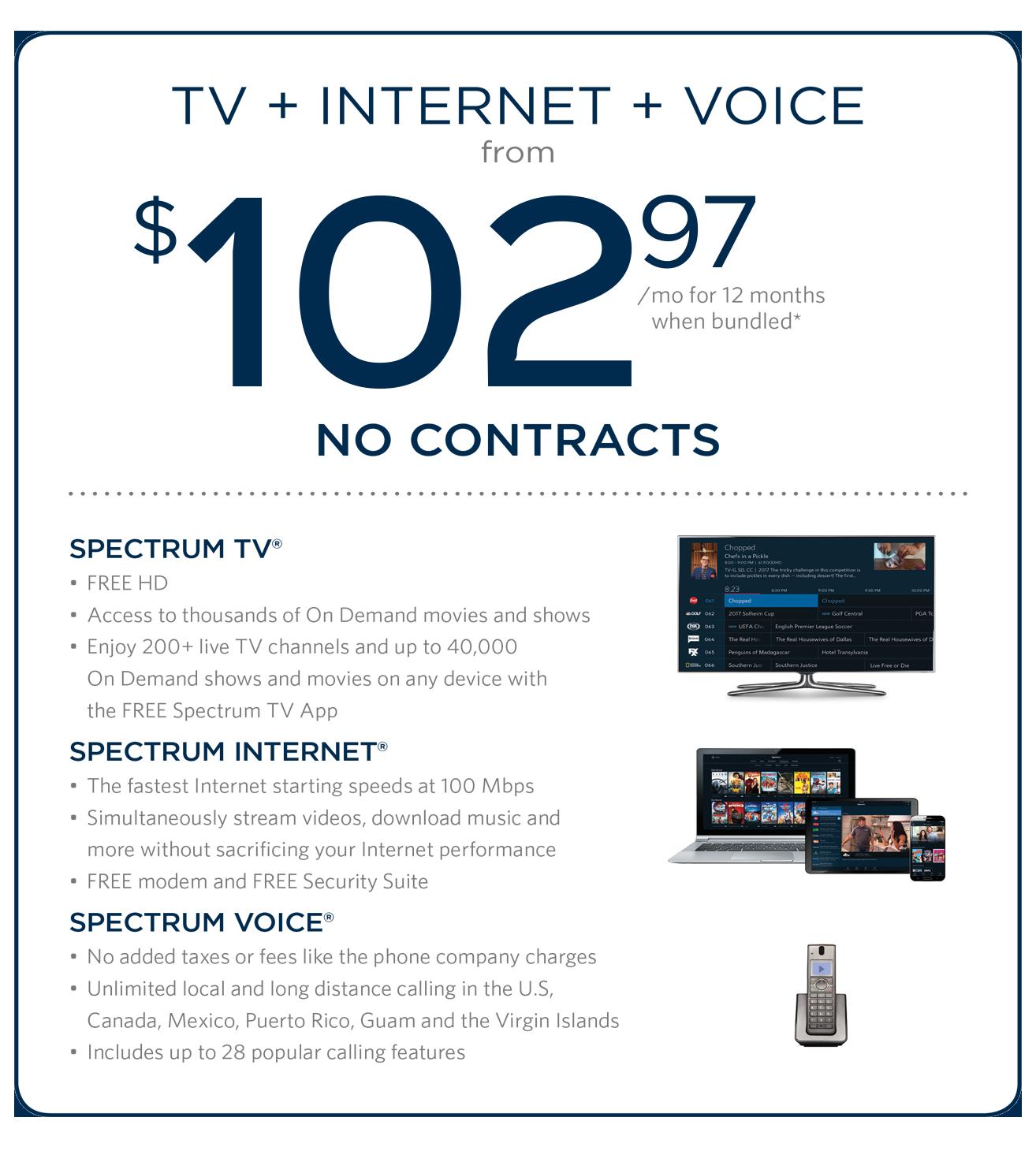 Spectrum unreturned equipment fee